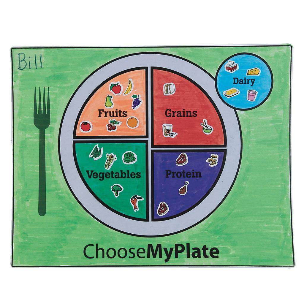 MyPlate activities