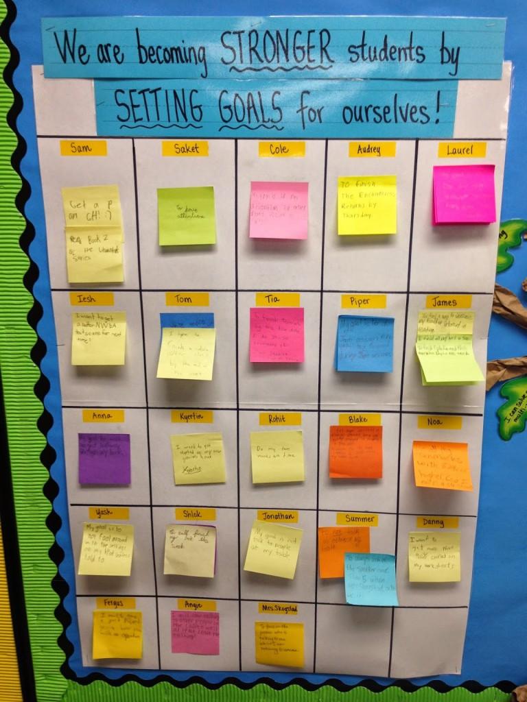 Creative writing for high school syllabus