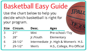 easy guide for basketball sizes