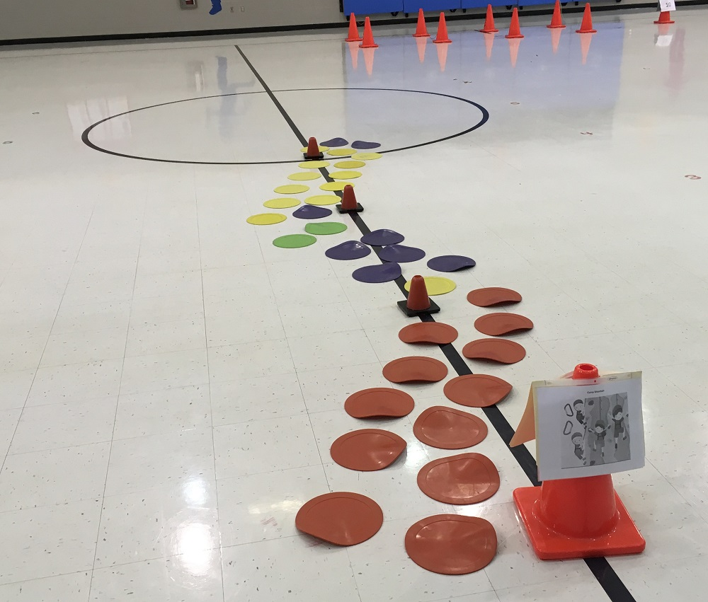 PE activity pathways stations