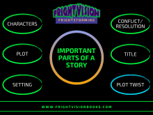 writing lesson plan