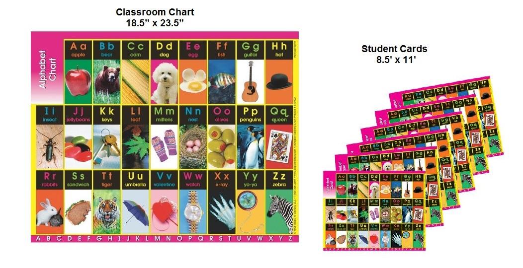 classroom literacy charts