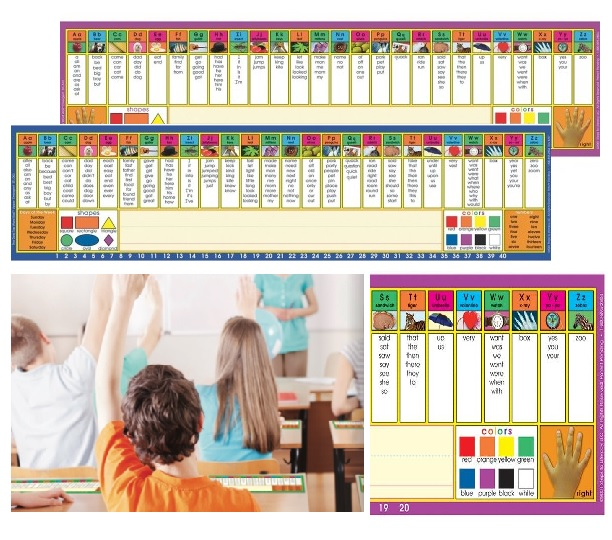 Word Walls for classroom literacy