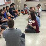MyPlate Activities for Middle School Health Class