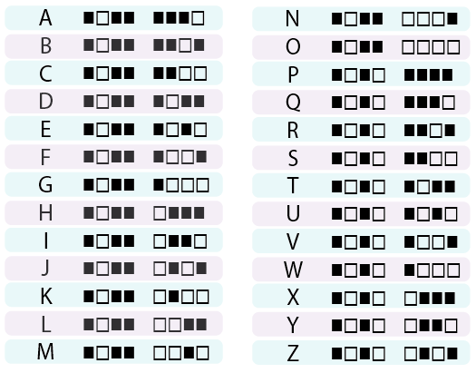 binary code system