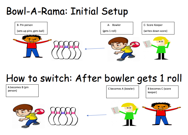 bowl-a-rama set up