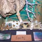 How To Create Dioramas & Trioramas In The Classroom