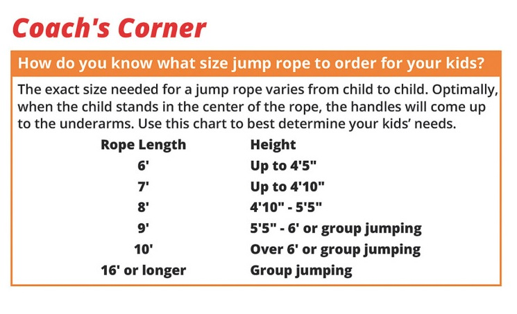 jump rope size guide